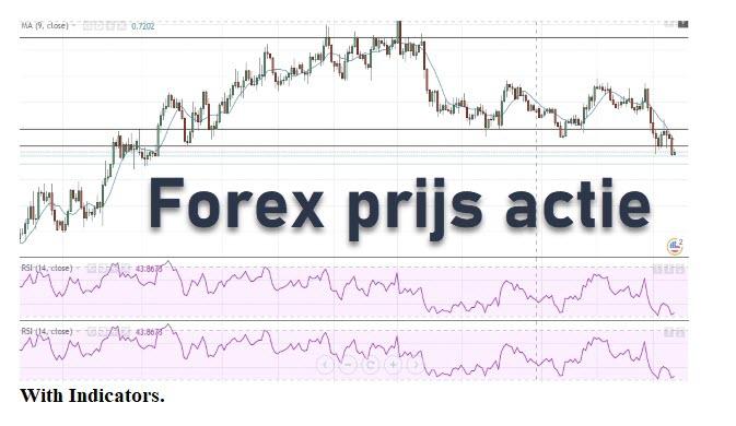 Forex Prijsactie Strategie – De Forex Scalpers