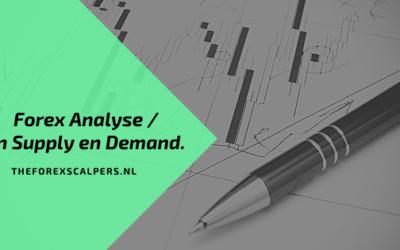 Forex Analyse / in Supply en Demand.